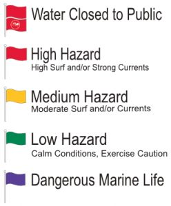 beach flag warnings